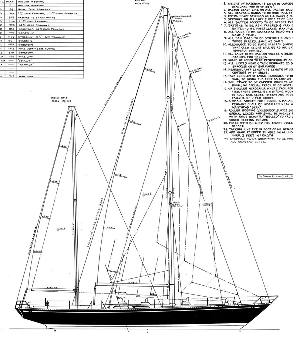 Swan 65 Sail Plan Drawing