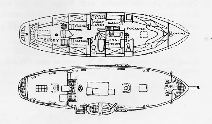 Arrangement Plan of cogge ketch Nonsuch